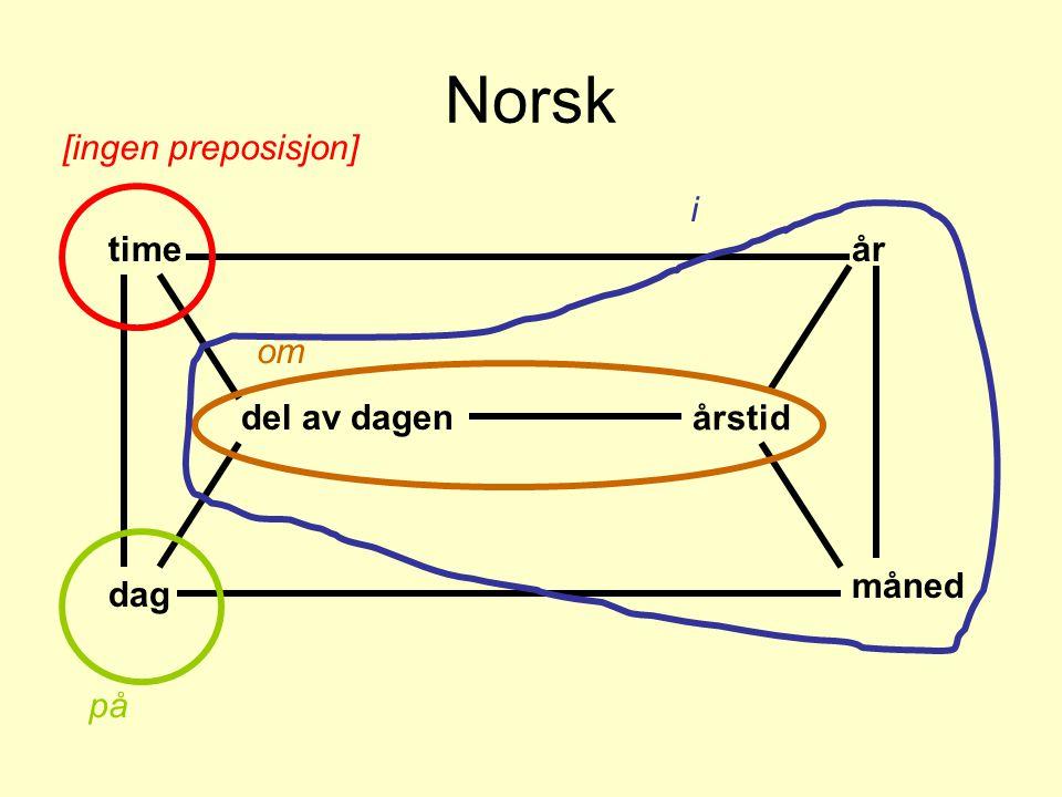 Norsk [ingen preposisjon] i time år om del av dagen årstid måned dag